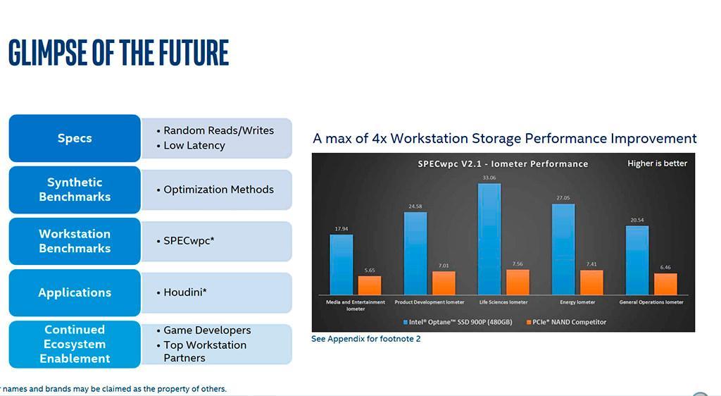 Intel Optane SSD 900P 2