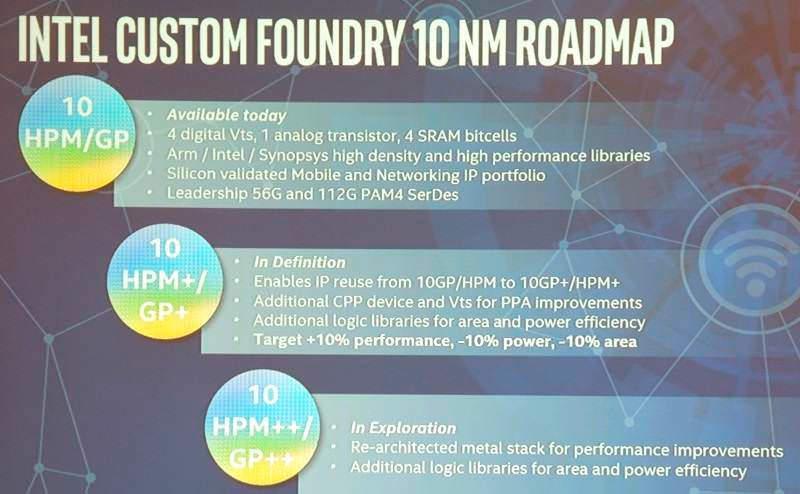 Intel 10 nm 3