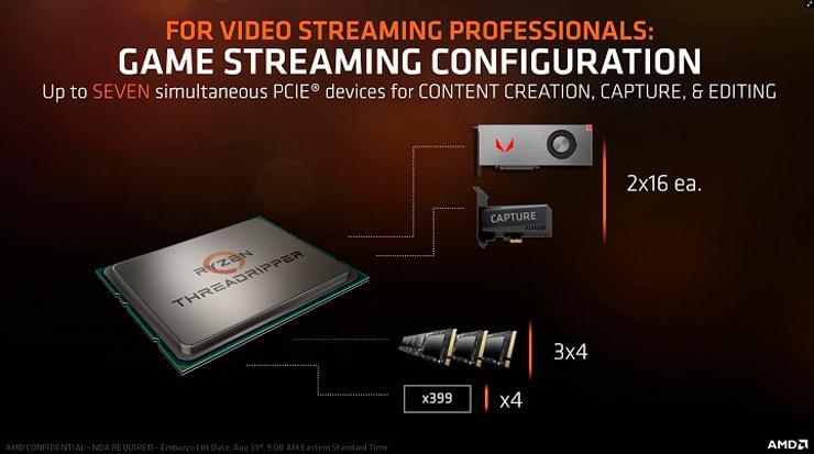 AMD внедрила поддержку RAID из NVMe-накопителей на платформе X399