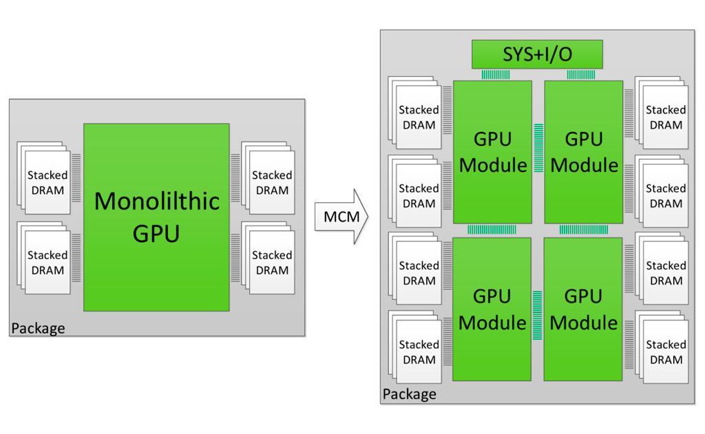 AMD Navi 2018 2