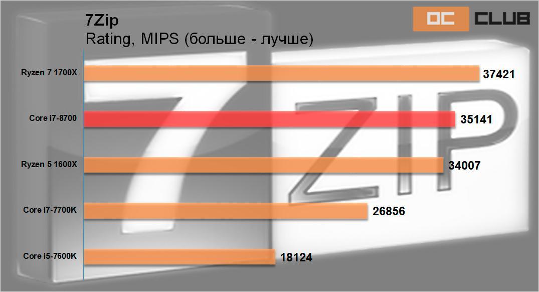 Intel z370 i7 8700 30