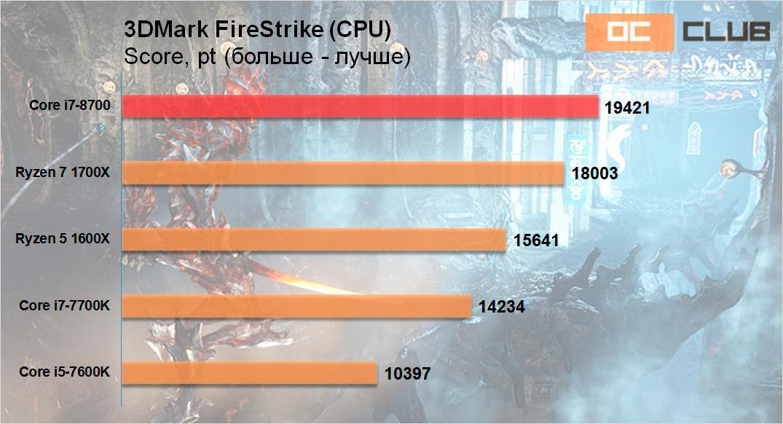 Intel z370 i7 8700 32