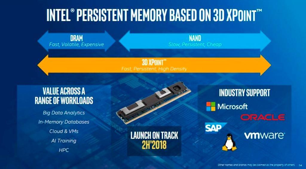 Intel Optane DIMM 1