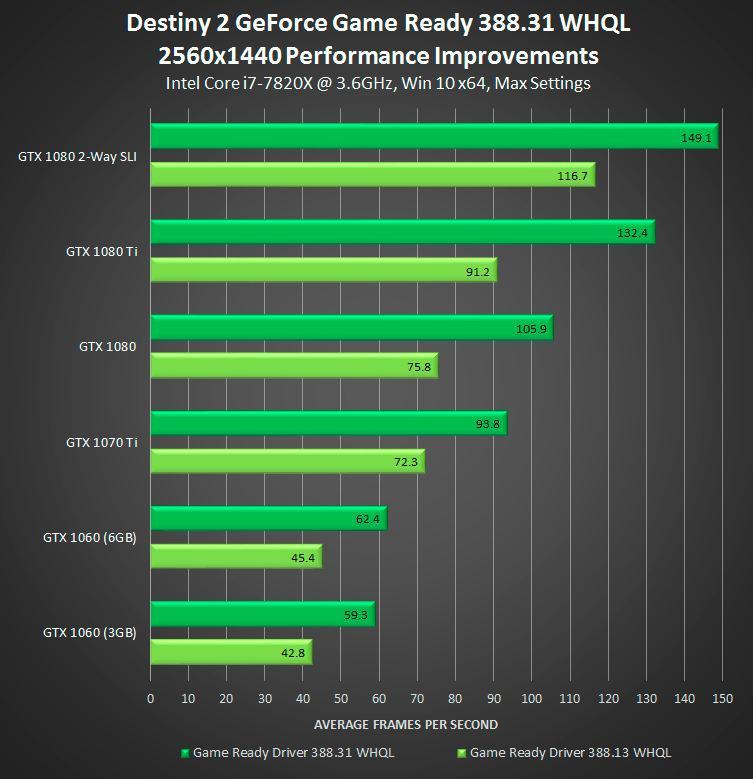 NVIDIA GeForce 388.31 WHQL 2