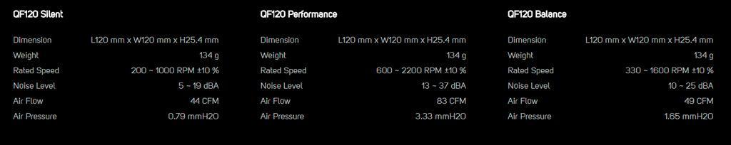 Cryorig QF120 LED 4