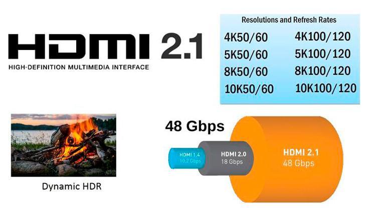 HDMI 2.1 1