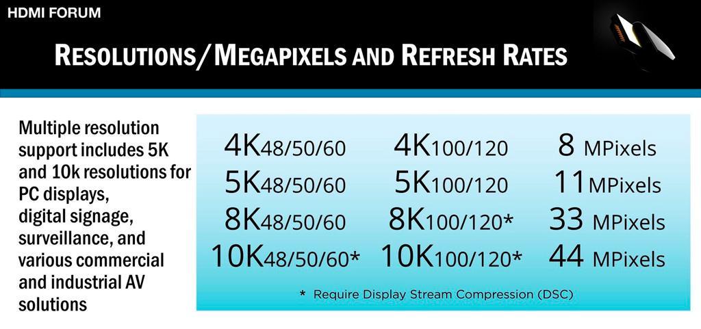 HDMI 2.1 2
