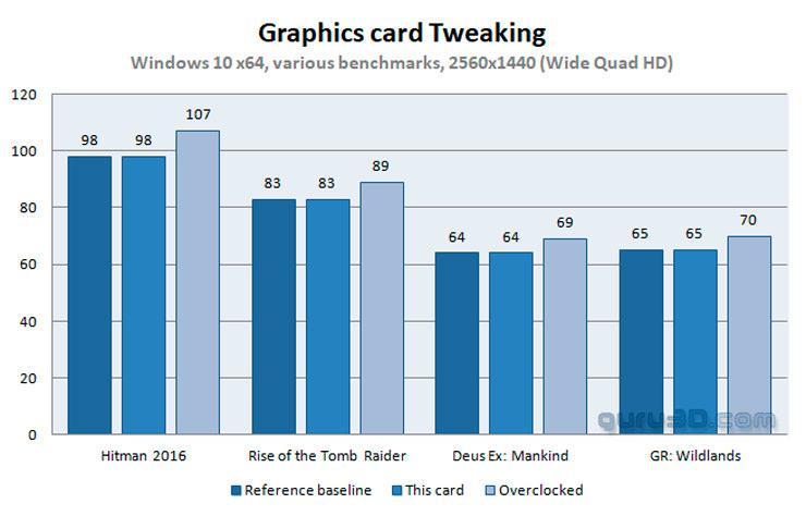 MSI GeForce GTX 1070 Ti review 2