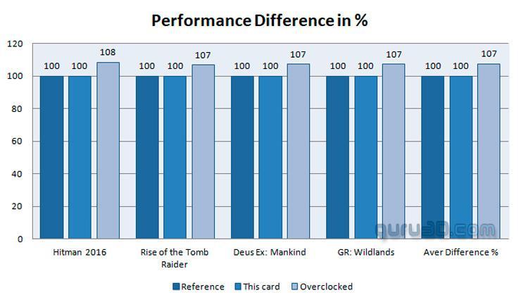 MSI GeForce GTX 1070 Ti review 3