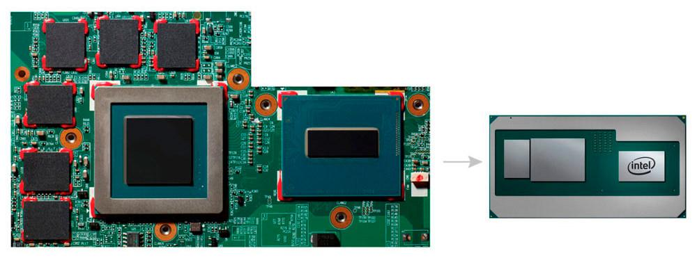 Intel Core H 2