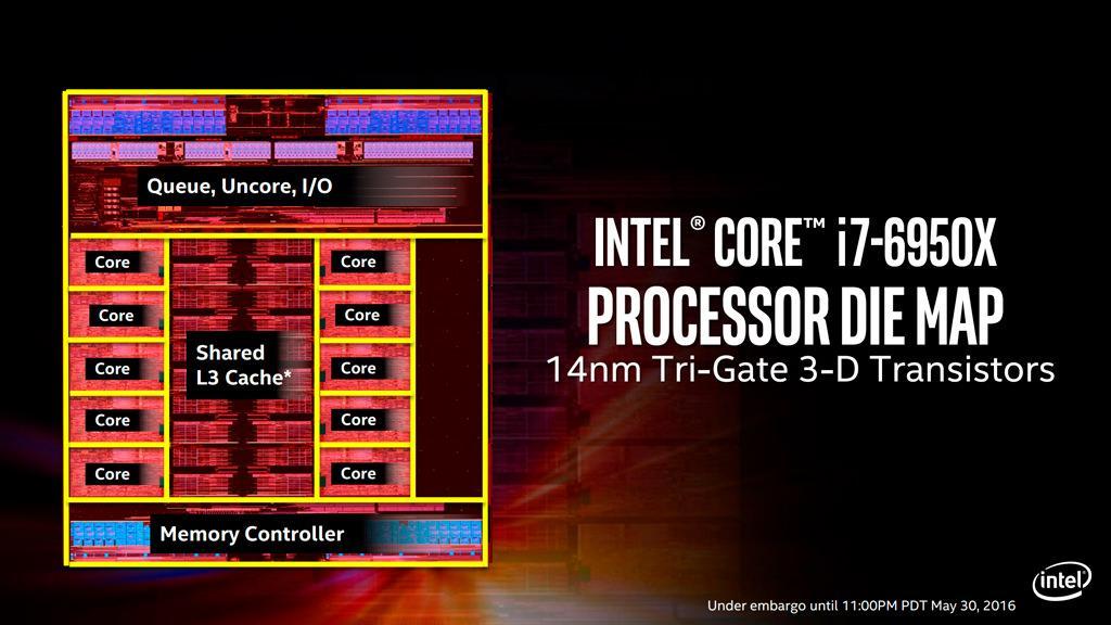 Intel Broadwell E rip 2