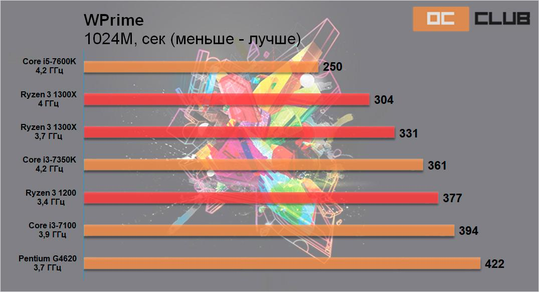 asrock x370 gaming 64