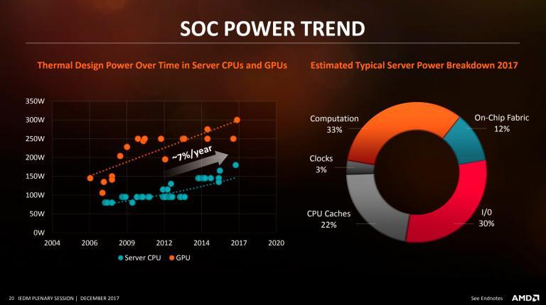 AMD IEDM 2017 3
