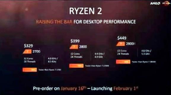 AMD Ryzen 2 Zen Pinnacle Ridge 2