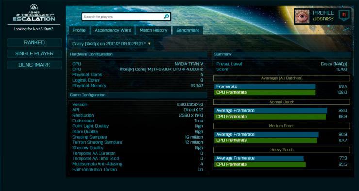 NVIDIA Titan V first tests 9