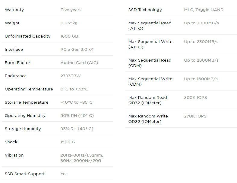 Corsair Neutron NX500 1600 GB 4