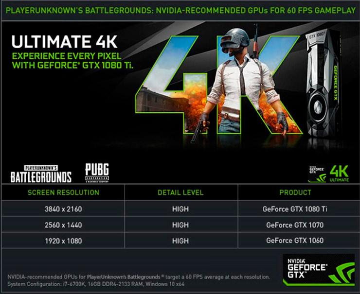 NVIDIA GeForce 388.71 WHQL Game Ready