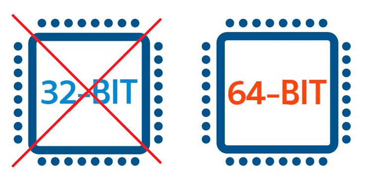 NVIDIA drivers 32 bit End