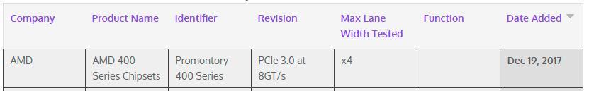 AMD X470 B450 A420 1