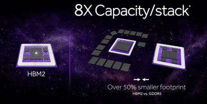 HBM2 становится все более популярным типом памяти