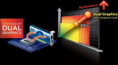 AMD: дискретная видеокарта больше не будет работать вместе с встроенной