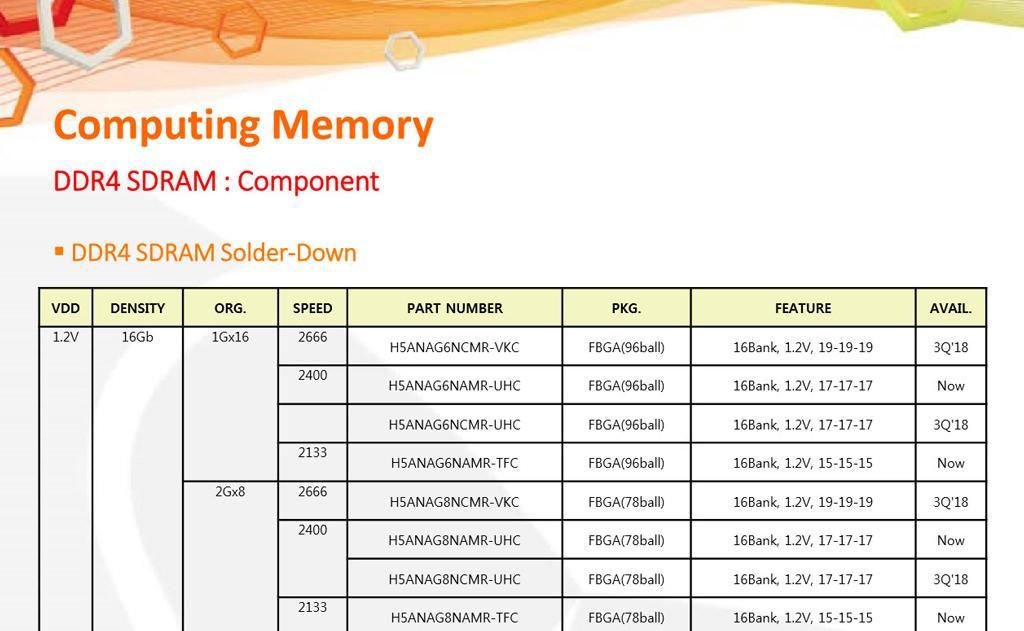 SK Hynix DDR4 16GB 1