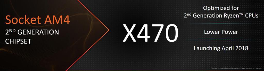 AMD CPU new roadmap 2