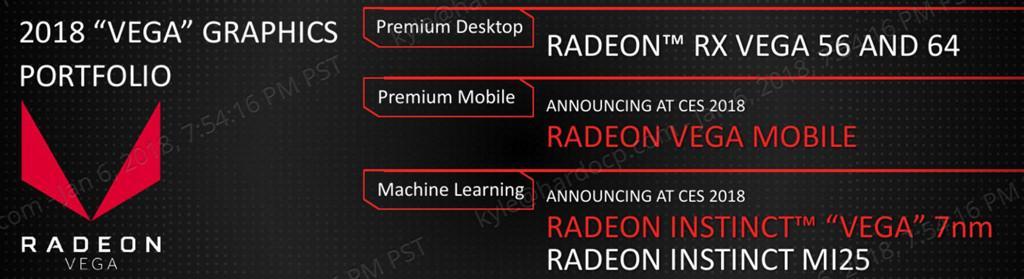AMD Videocardz new roadmap 3