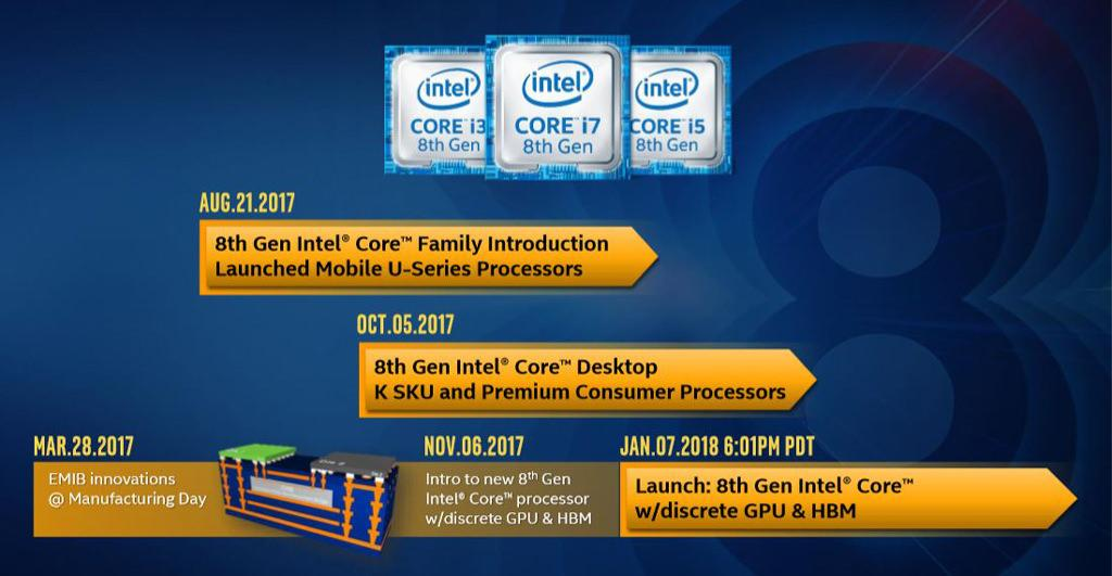 Intel core 8gen radeon rx vega 1