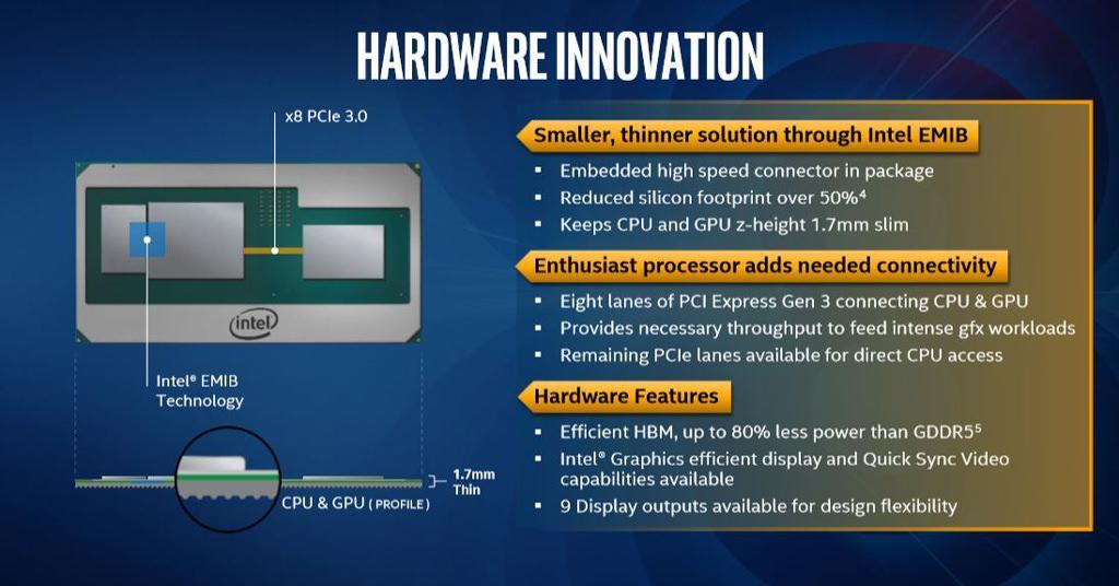 Intel core 8gen radeon rx vega 3