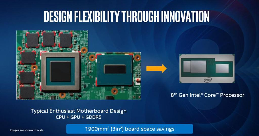 Intel core 8gen radeon rx vega 4