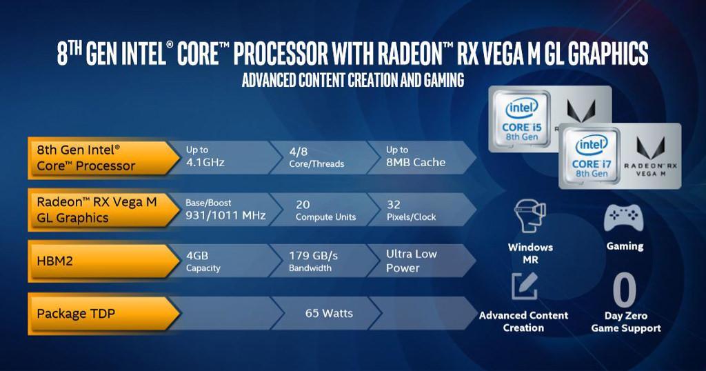 Intel core 8gen radeon rx vega 7
