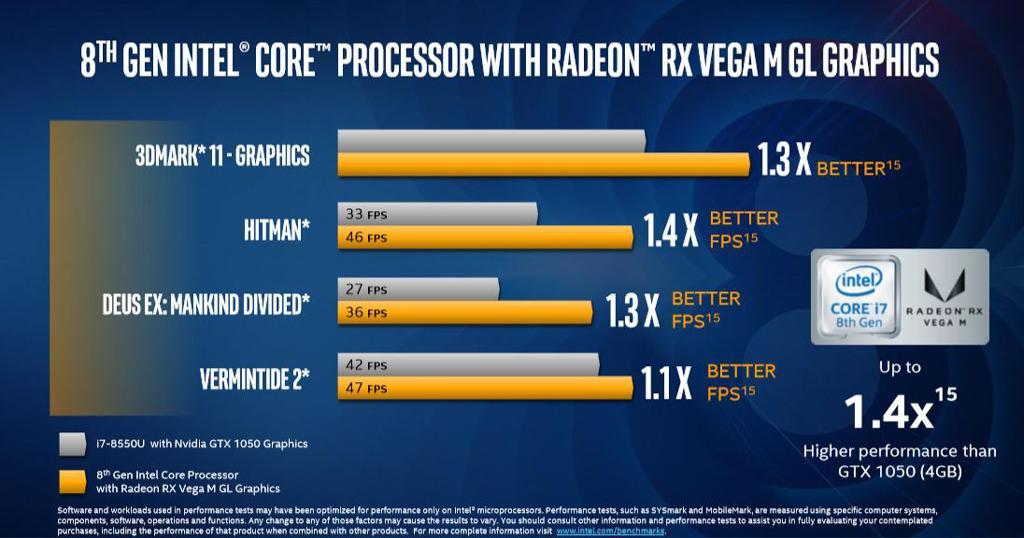 Intel core 8gen radeon rx vega 8