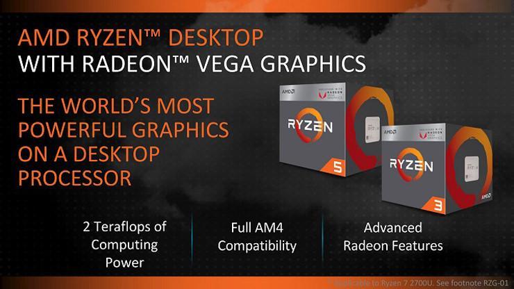 AMD официально выпустила гибридные процессоры Raven Ridge
