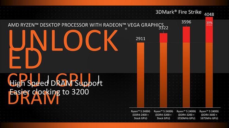 AMD Ryzen 3 2200G Ryzen 5 2400G 4