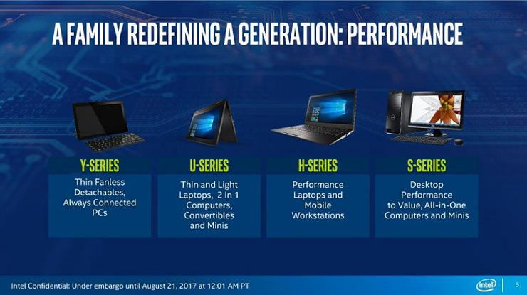 Intel Coffee Lake H 3