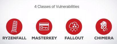 В процессорах AMD Ryzen обнаружено 13 критических уязвимостей безопасности… или нет?