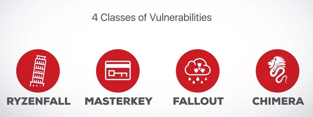 AMD Zen Security Vulnerabilities