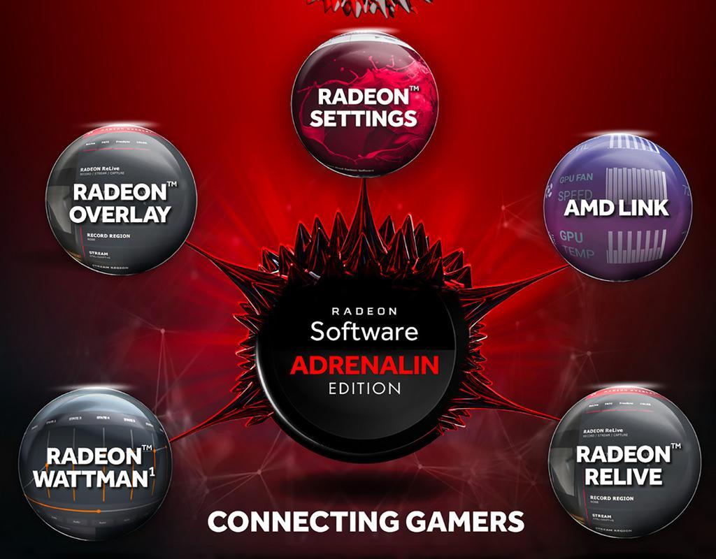AMD Radeon Adrenalin Edition 18.3.3