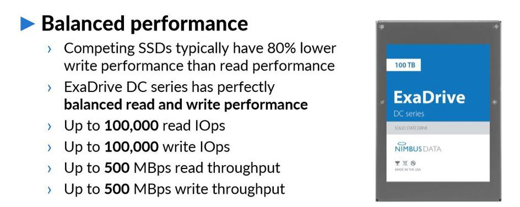 Представлен SSD-накопитель на 100 ТБ