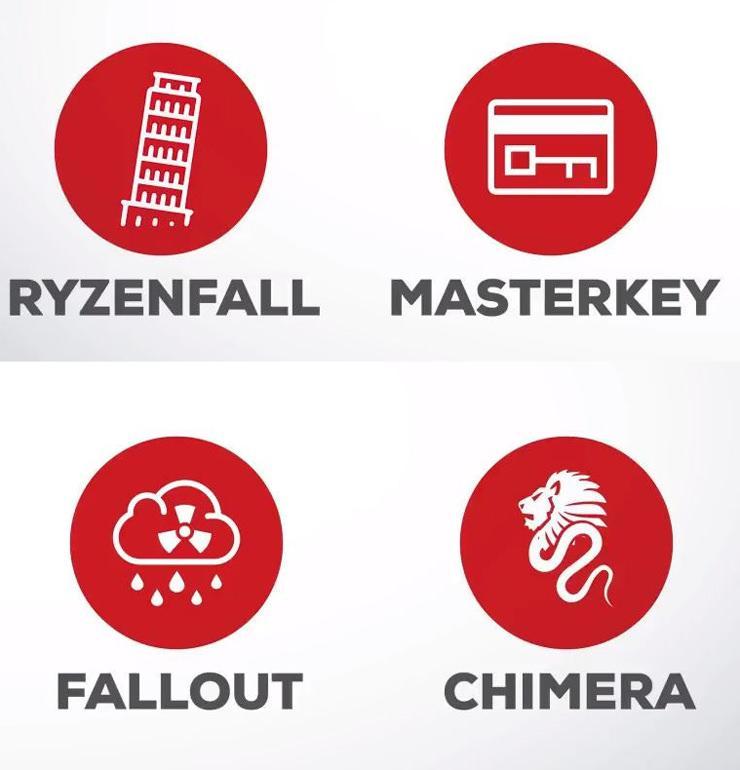 AMD Masterkey Ryzenfall Fallout Chimera