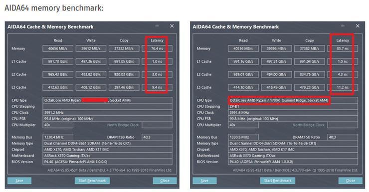 AMD Ryzen 7 2700X 435Ghz 2