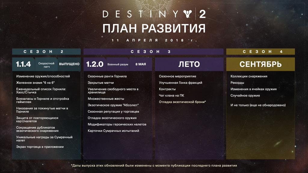 destiny2 warmind dlc 2