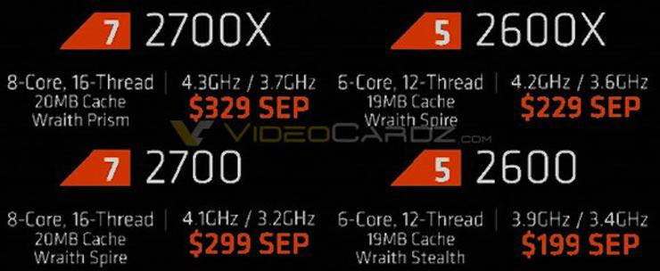 AMD official price 2
