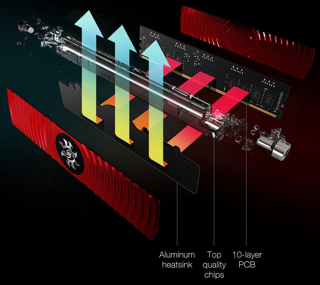 ADATA XPG Spectrix D80 DDR4 RGB 3