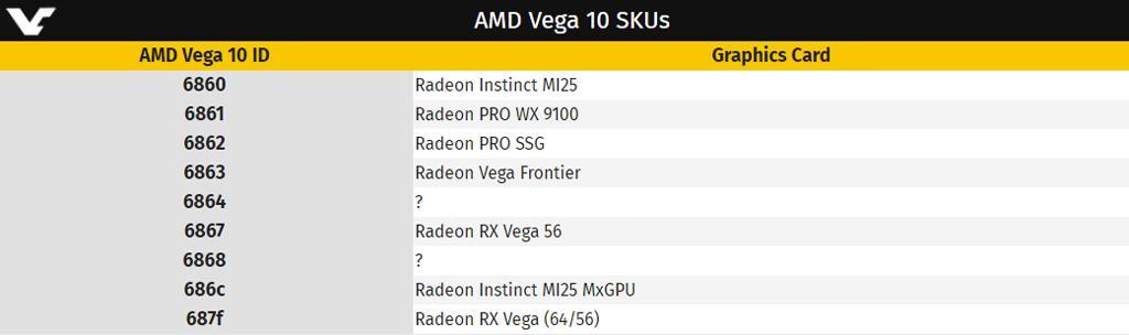 AMD Vega 20 2