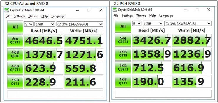 MSI BIOS CPU Attached RAID 3
