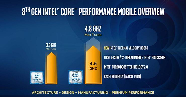 Intel 8 Gen Mobile 3