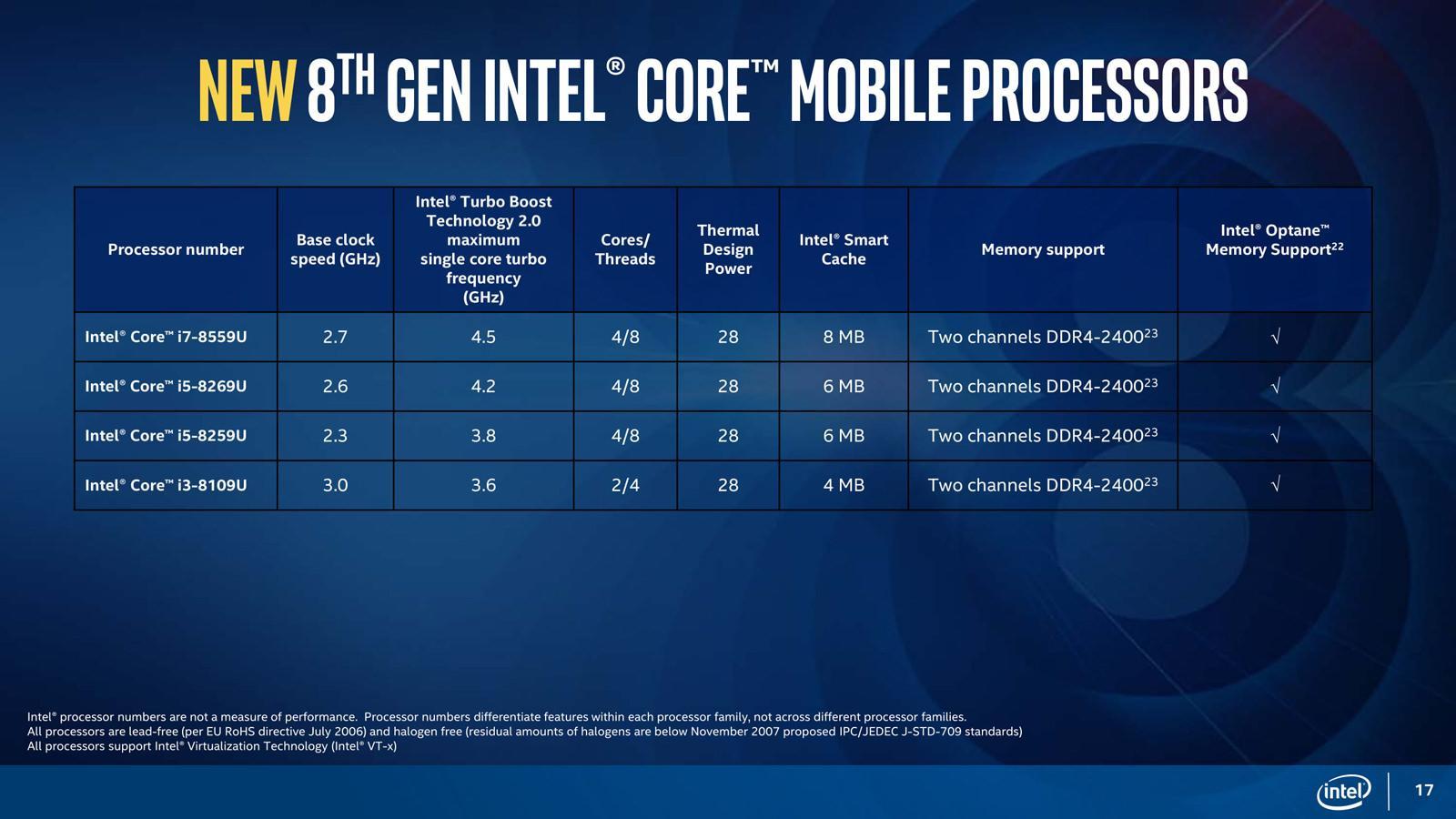 Intel 8 Gen Mobile 5
