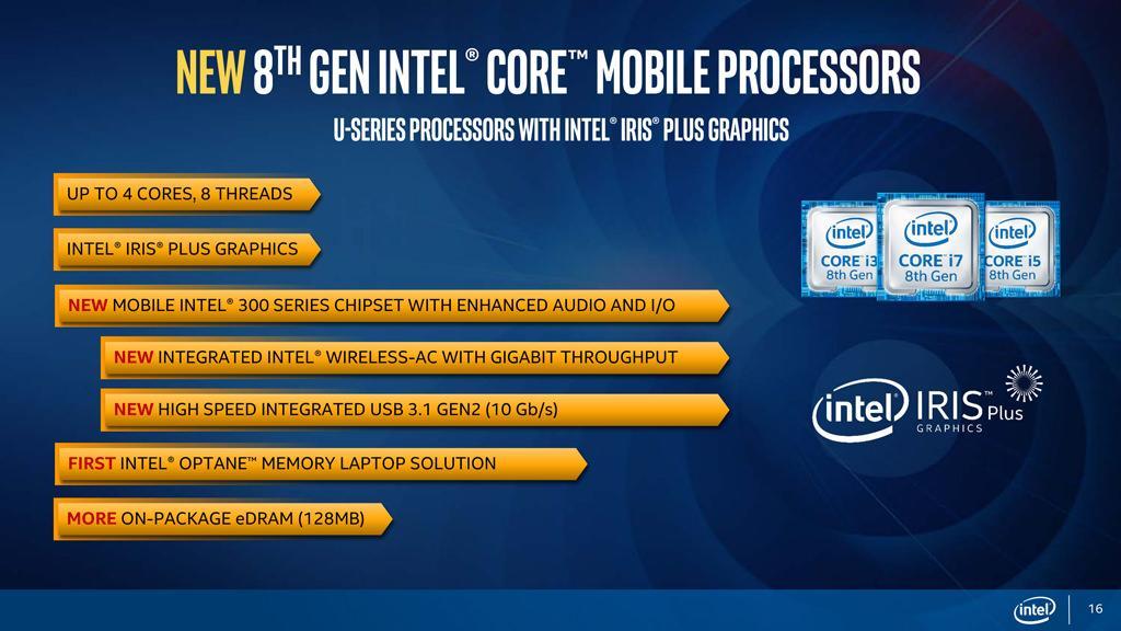 Intel 8 Gen Mobile 6